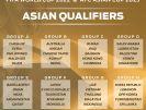 برنامه تیم ملی در انتخابی جام جهانی معلوم شد